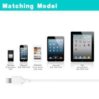 Заказать АЗУ IHAVE Glim для Apple lightning (2,4 А) (1 цвет) на itsell.ua