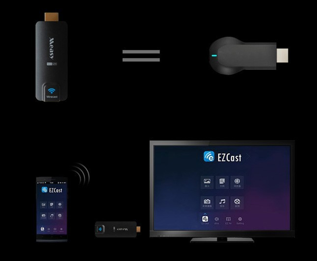 Miracast TV dongle MEASY (A2W) на itsell.ua