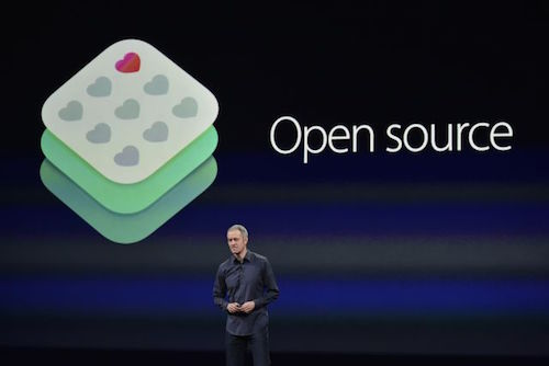 Платформа ResearchKit Apple